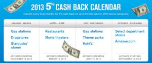 5% cash back Chase carte de crédit