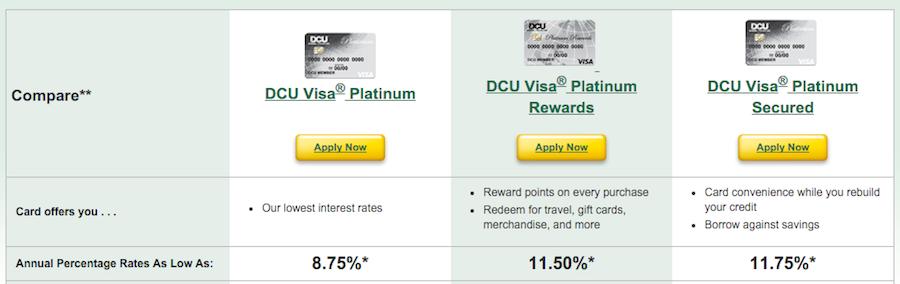 obtenir une carte de crédit américaine sans credit score